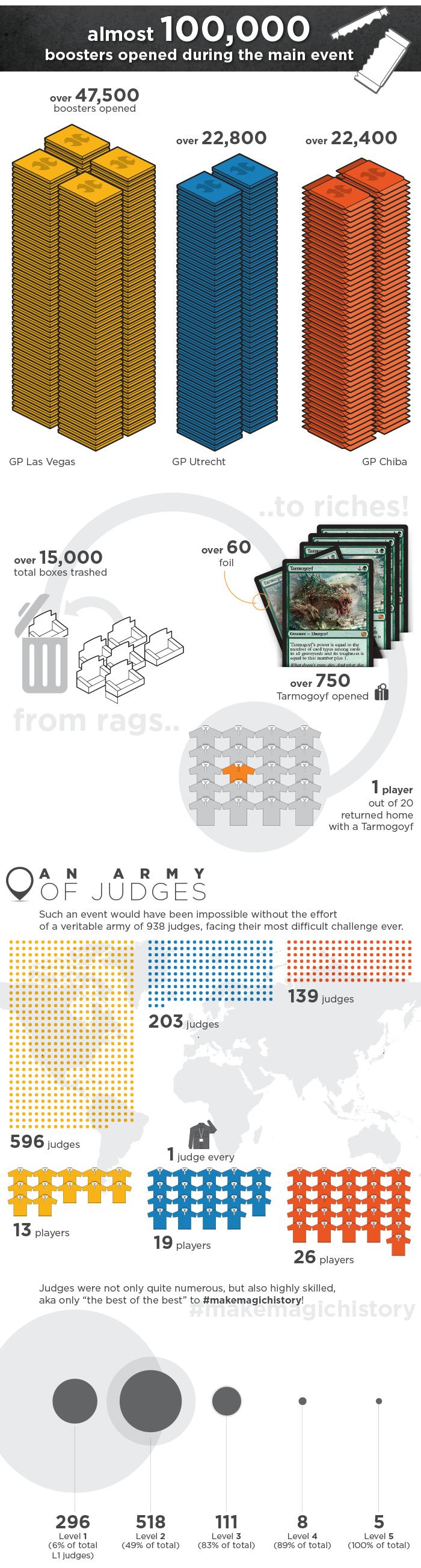 QS_infographicMM2_02