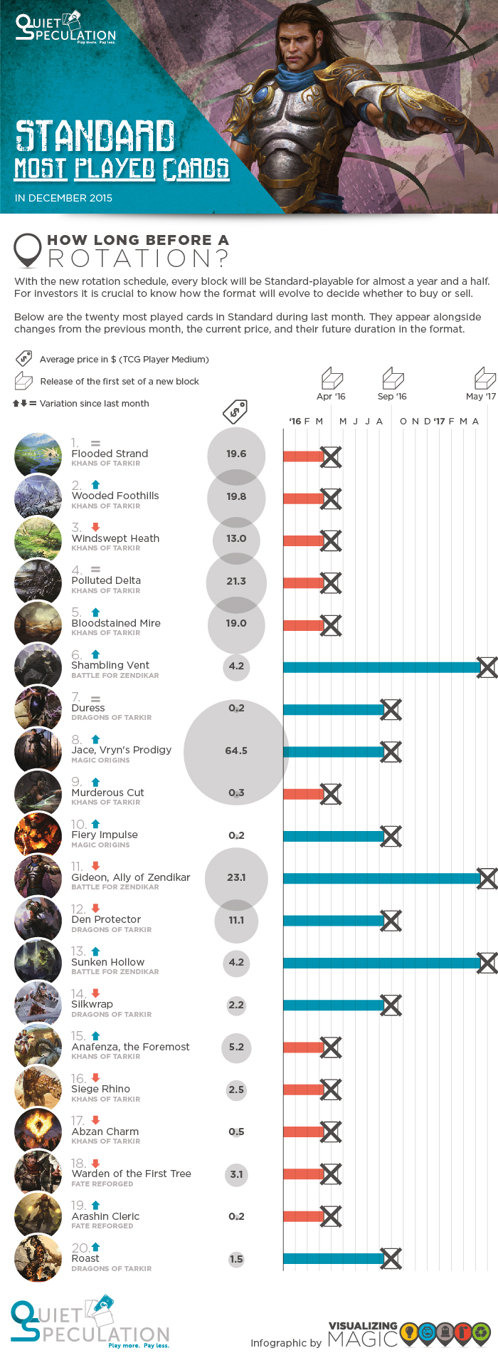 QS_201601_A Most played cards in Standard-01