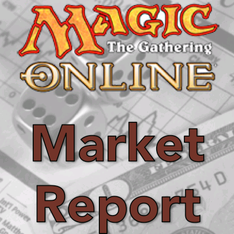 Insider: MTGO Market Report for February 28th, 2018