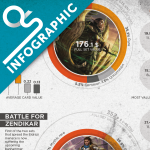 Infographic – The Value of Recent Sets