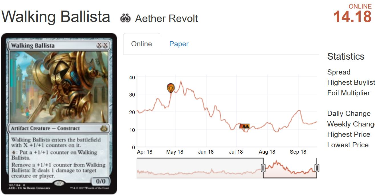 MTGO Rotation Watch: What will Happen to Standard's Top Cards